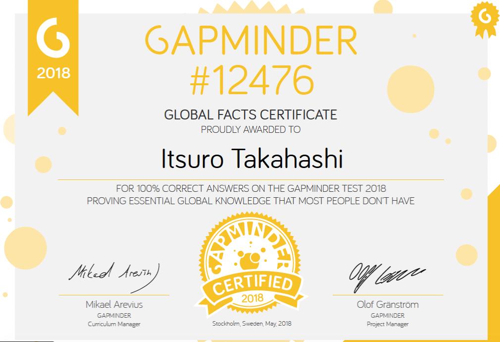 Gapminder certificate